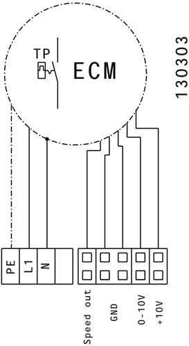 Ruck afvoer luchtbehandelingskast zonder regeling 2280m³/h - 600x300 (SL 6030 E1 10 10)-3