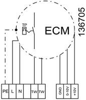 Ruck afvoer luchtbehandelingskast zonder regeling 8925m³/h - 1200x400 (SL 12040 E1 10 10)-3