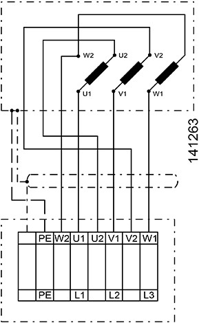 Ruck boxventilator met draaistroommotor buiten de luchtstroom 2830 m³/h (MPC 280 D2 T30)-3