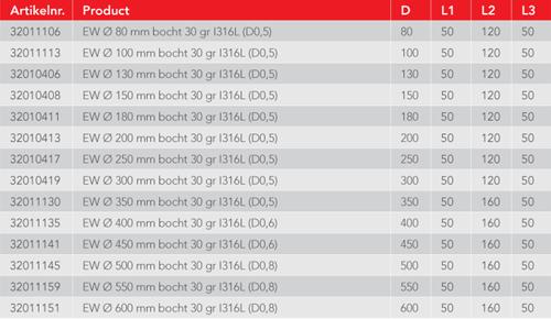EW diameter  130 mm bocht 30 gr I316L (D0,5)-3