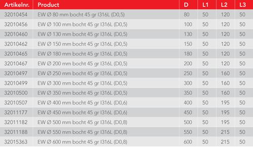 EW diameter  130 mm bocht 45 gr I316L (D0,5)-3