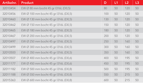 EW diameter  200 mm bocht 45 gr I316L (D0,5)-3