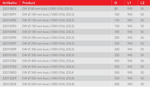 EW diameter  130 mm buis L1000 I316L (D0,5)-3