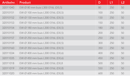 EW diameter  150 mm buis L300 I316L (D0,5)-3