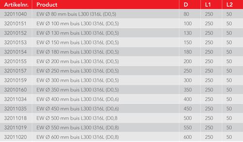 EW diameter  180 mm buis L300 I316L (D0,5)-3