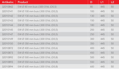 EW diameter  180 mm buis L500 I316L (D0,5)-3