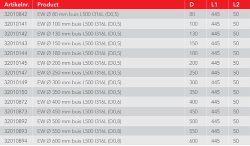 EW diameter  300 mm buis L500 I316L (D0,5)-3